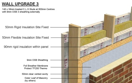 Our Products And Services Solo Timber Frame