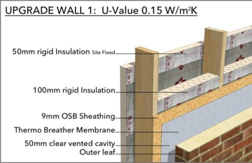 Upgrade Timber Frame wall detail