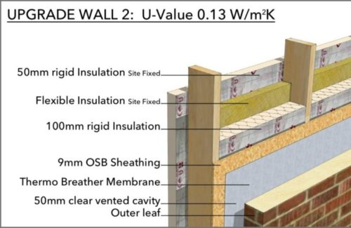 Passive House Timber Frame wall detail